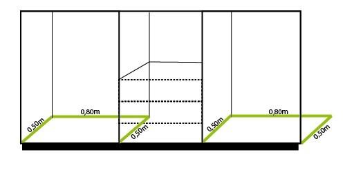medición de las chapillas y guardaescobas